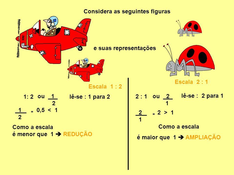 Considera as seguintes figuras Escala 1 : 2 Escala 2 : 1 1: 2 Como a escala é maior que 1 AMPLIAÇÃO e suas representações lê-se : 1 para 2 1 _ 2 ou 1_