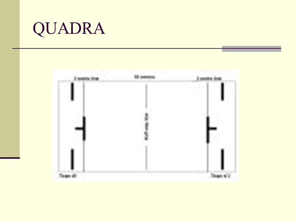 QUADRA