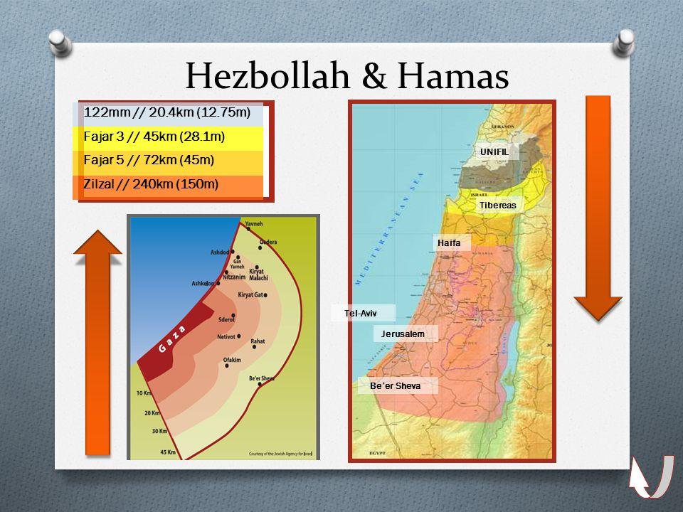 11 Hezbollah & Hamas Beer Sheva Jerusalem Tel-Aviv Haifa UNIFIL Tibereas 122mm // 20.4km (12.75m) Fajar 3 // 45km (28.1m) Fajar 5 // 72km (45m) Zilzal