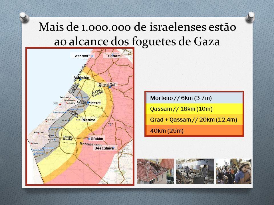 25 Mais de 1.000.000 de israelenses estão ao alcance dos foguetes de Gaza Beer Sheva Sderot Ashkelon Ashdod Qiryat Gat Gedara Netivot Ofakim Morteiro