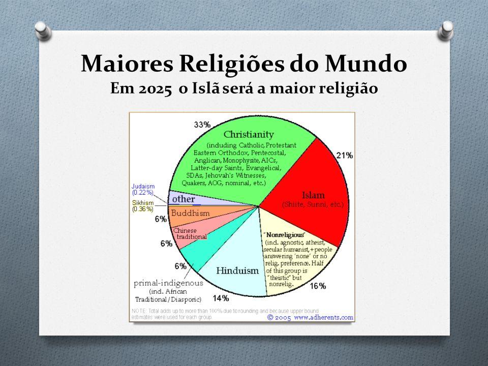 Maiores Religiões do Mundo Em 2025 o Islã será a maior religião
