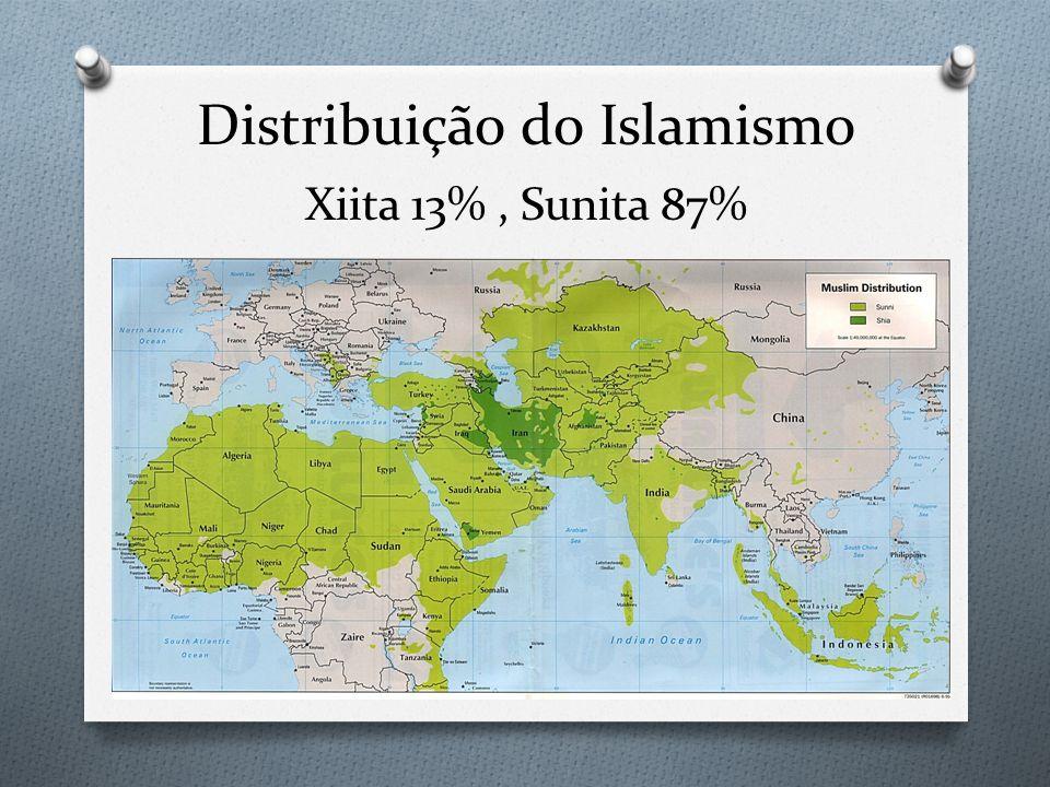 Distribuição do Islamismo Xiita 13%, Sunita 87%