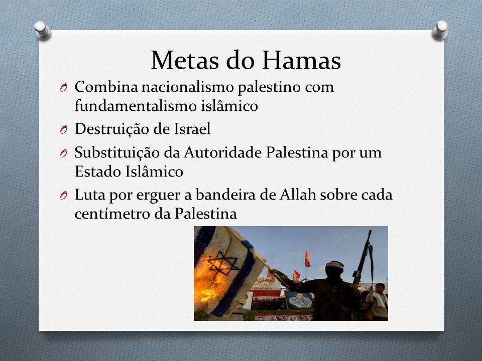 Metas do Hamas O Combina nacionalismo palestino com fundamentalismo islâmico O Destruição de Israel O Substituição da Autoridade Palestina por um Esta