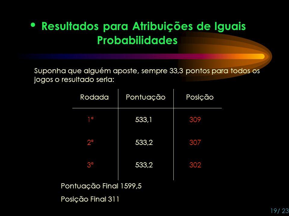 Resultados para Atribuições de Iguais Probabilidades 19/ 23 Suponha que alguém aposte, sempre 33,3 pontos para todos os jogos o resultado seria: 533,1 533,2 RodadaPontuaçãoPosição 1ª309 2ª307 3023ª Pontuação Final 1599,5 Posição Final 311