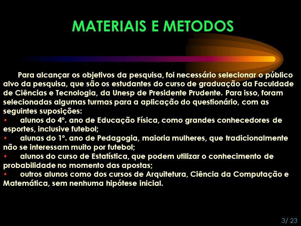 Seleções Favoritas 14/ 23 Tabela 1 Seleção Citada.