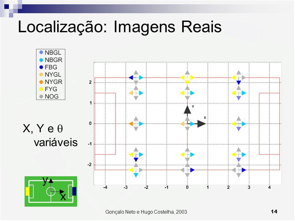 14Gonçalo Neto e Hugo Costelha, 2003 Localização: Imagens Reais X, Y e variáveis