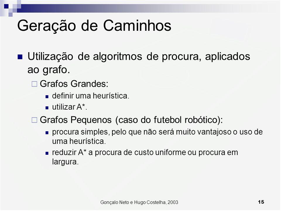 15Gonçalo Neto e Hugo Costelha, 2003 Geração de Caminhos Utilização de algoritmos de procura, aplicados ao grafo. Grafos Grandes: definir uma heurísti