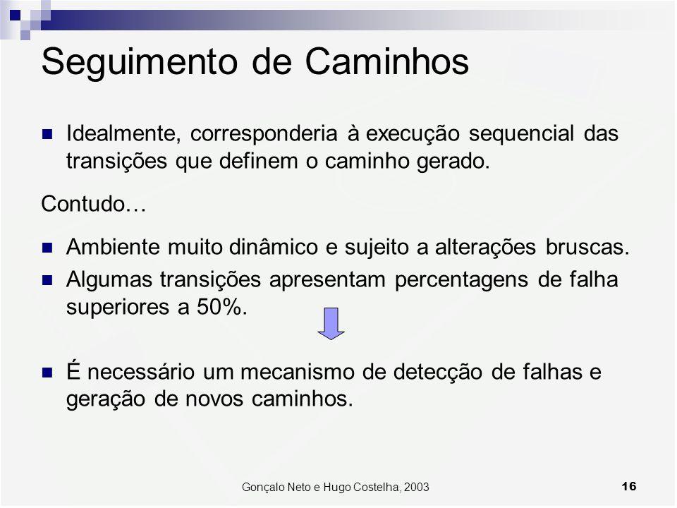 16Gonçalo Neto e Hugo Costelha, 2003 Seguimento de Caminhos Idealmente, corresponderia à execução sequencial das transições que definem o caminho gera