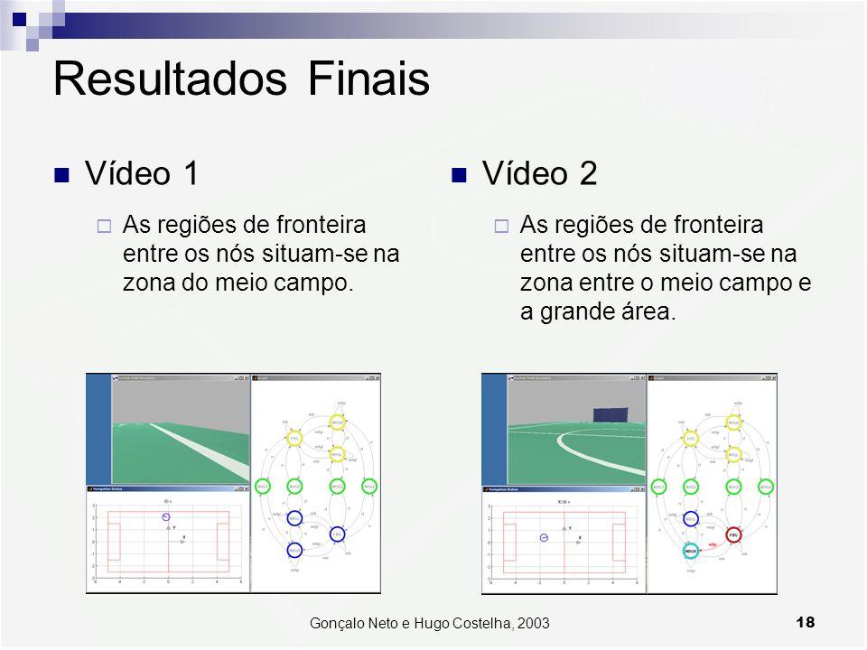 18Gonçalo Neto e Hugo Costelha, 2003 Resultados Finais Vídeo 1 As regiões de fronteira entre os nós situam-se na zona do meio campo. Vídeo 2 As regiõe
