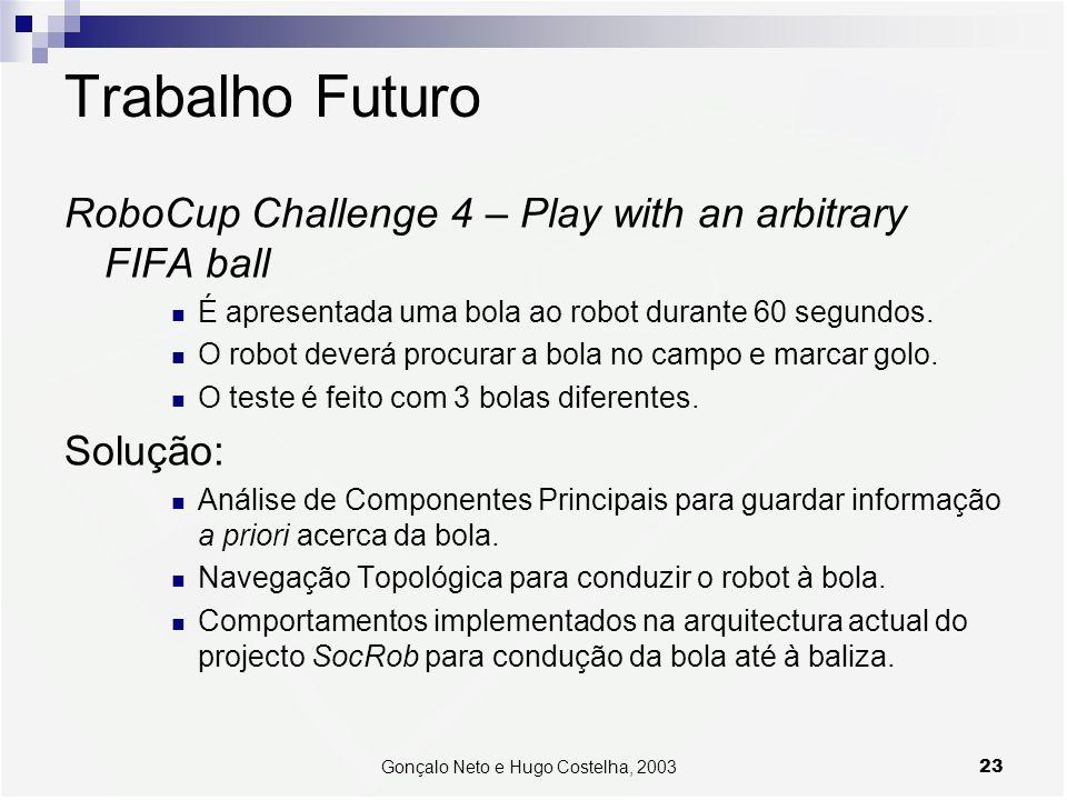 23Gonçalo Neto e Hugo Costelha, 2003 Trabalho Futuro RoboCup Challenge 4 – Play with an arbitrary FIFA ball É apresentada uma bola ao robot durante 60 segundos.