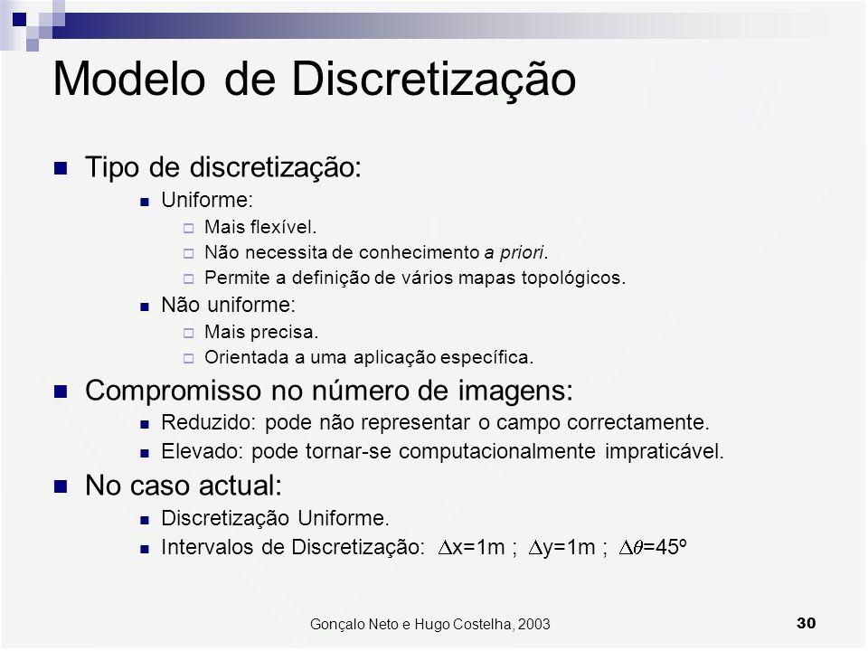 30Gonçalo Neto e Hugo Costelha, 2003 Modelo de Discretização Tipo de discretização: Uniforme: Mais flexível. Não necessita de conhecimento a priori. P