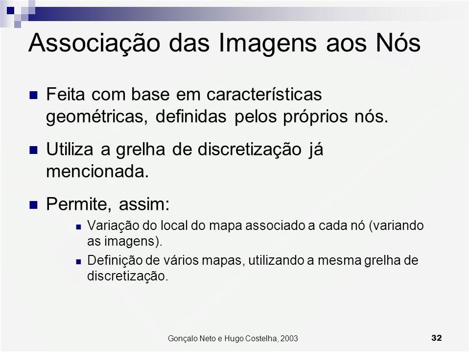 32Gonçalo Neto e Hugo Costelha, 2003 Associação das Imagens aos Nós Feita com base em características geométricas, definidas pelos próprios nós. Utili