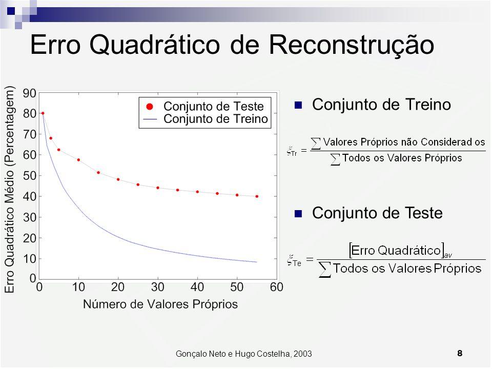8Gonçalo Neto e Hugo Costelha, 2003 Erro Quadrático de Reconstrução Conjunto de Treino Conjunto de Teste