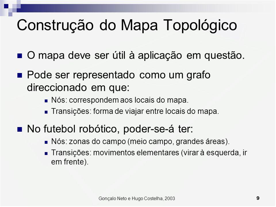 9Gonçalo Neto e Hugo Costelha, 2003 Construção do Mapa Topológico O mapa deve ser útil à aplicação em questão. Pode ser representado como um grafo dir