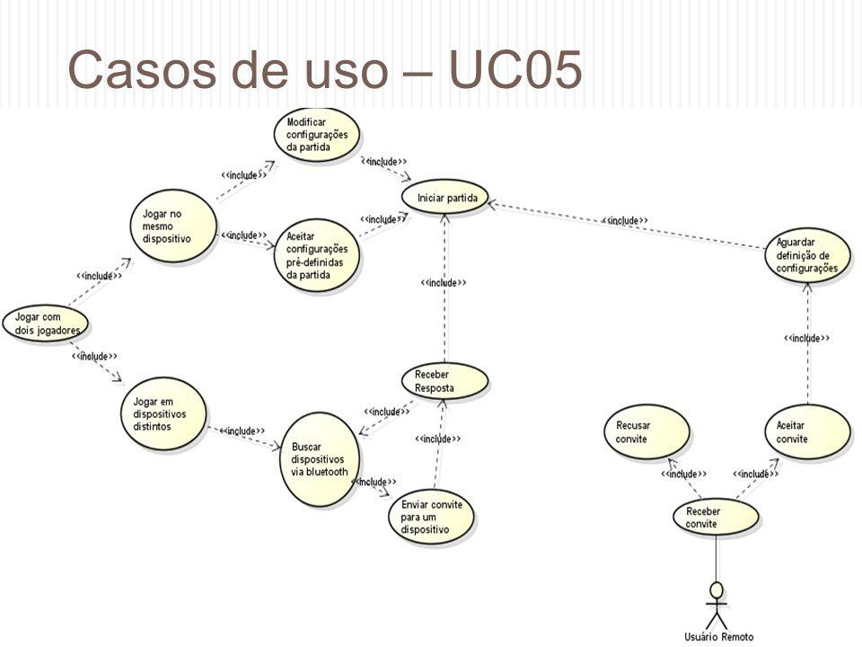 Casos de uso – UC05 UC05 – 2 jogadores 10