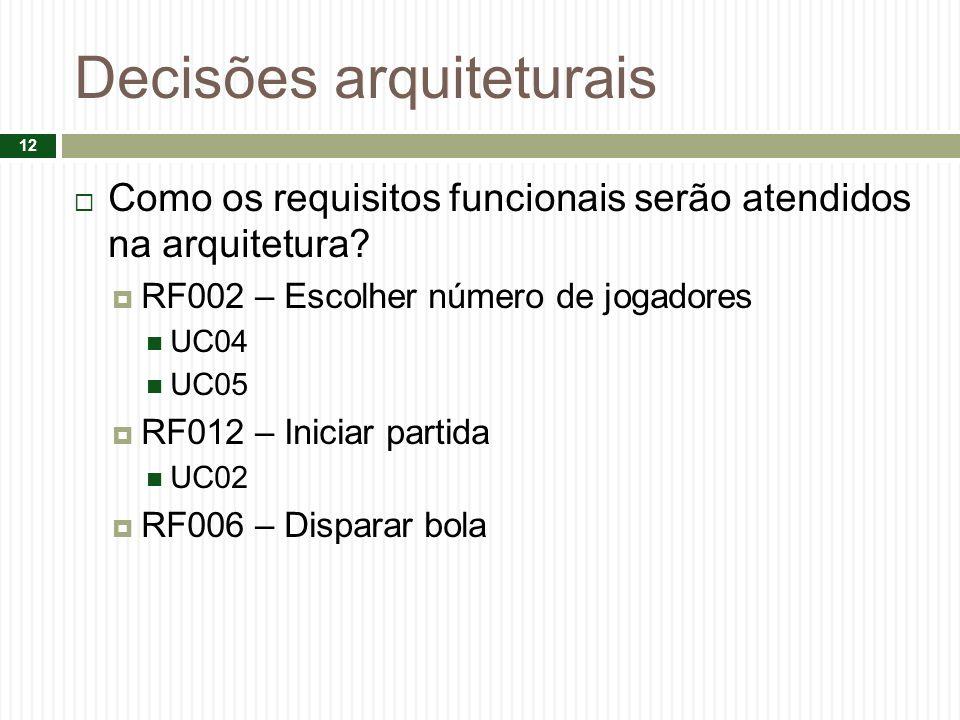 Decisões arquiteturais Como os requisitos funcionais serão atendidos na arquitetura? RF002 – Escolher número de jogadores UC04 UC05 RF012 – Iniciar pa