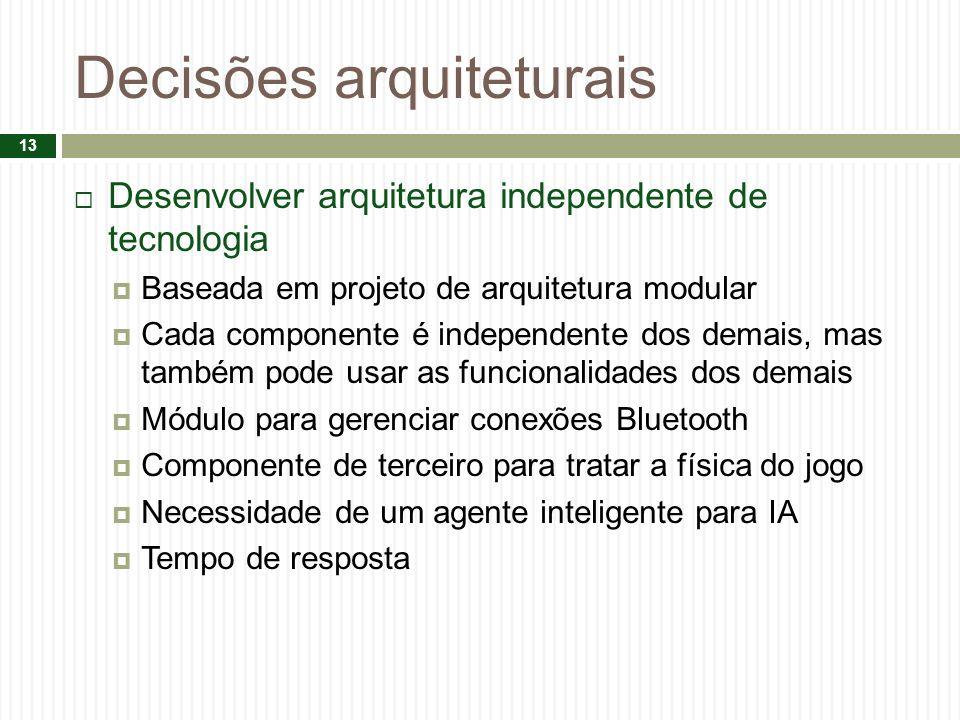 Decisões arquiteturais Desenvolver arquitetura independente de tecnologia Baseada em projeto de arquitetura modular Cada componente é independente dos