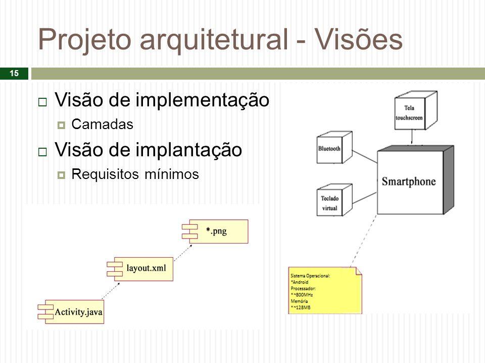 Projeto arquitetural - Visões Visão de implementação Camadas Visão de implantação Requisitos mínimos 15