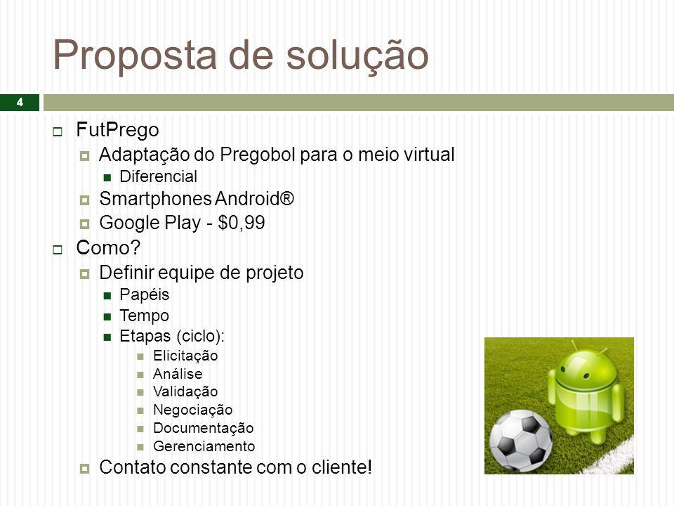 Proposta de solução FutPrego Adaptação do Pregobol para o meio virtual Diferencial Smartphones Android® Google Play - $0,99 Como? Definir equipe de pr