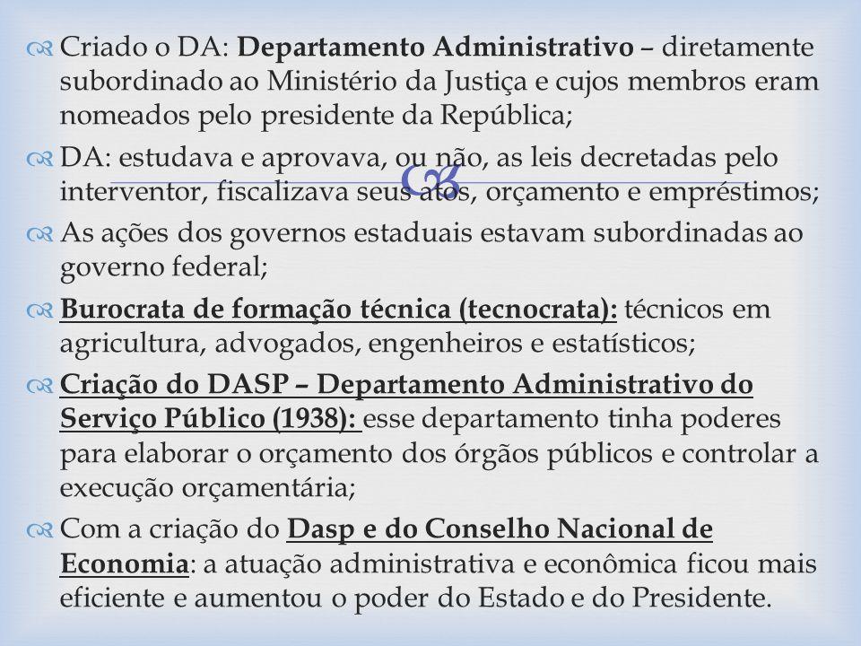 Criado o DA: Departamento Administrativo – diretamente subordinado ao Ministério da Justiça e cujos membros eram nomeados pelo presidente da República