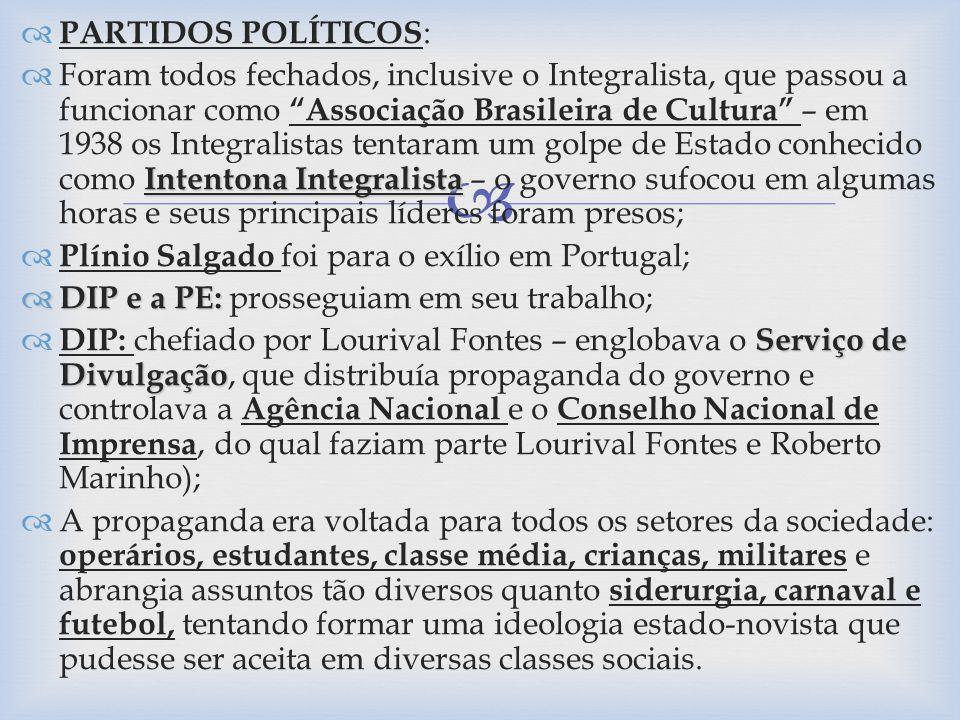 PARTIDOS POLÍTICOS : Intentona Integralista Foram todos fechados, inclusive o Integralista, que passou a funcionar como Associação Brasileira de Cultu