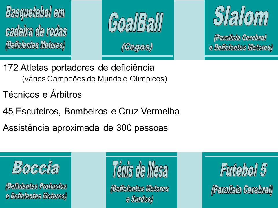 JOGOS DE INCLUSÃO DESPORTO PARA TODOS Lisboa 24 de Junho de 2006 Estádio do Inatel
