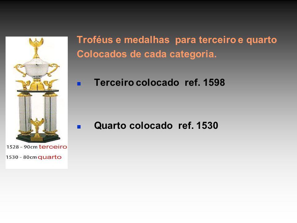 Troféus e medalhas para terceiro e quarto Colocados de cada categoria.