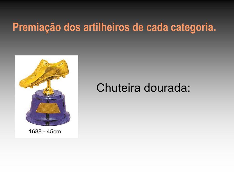 Premiação dos artilheiros de cada categoria. Chuteira dourada: