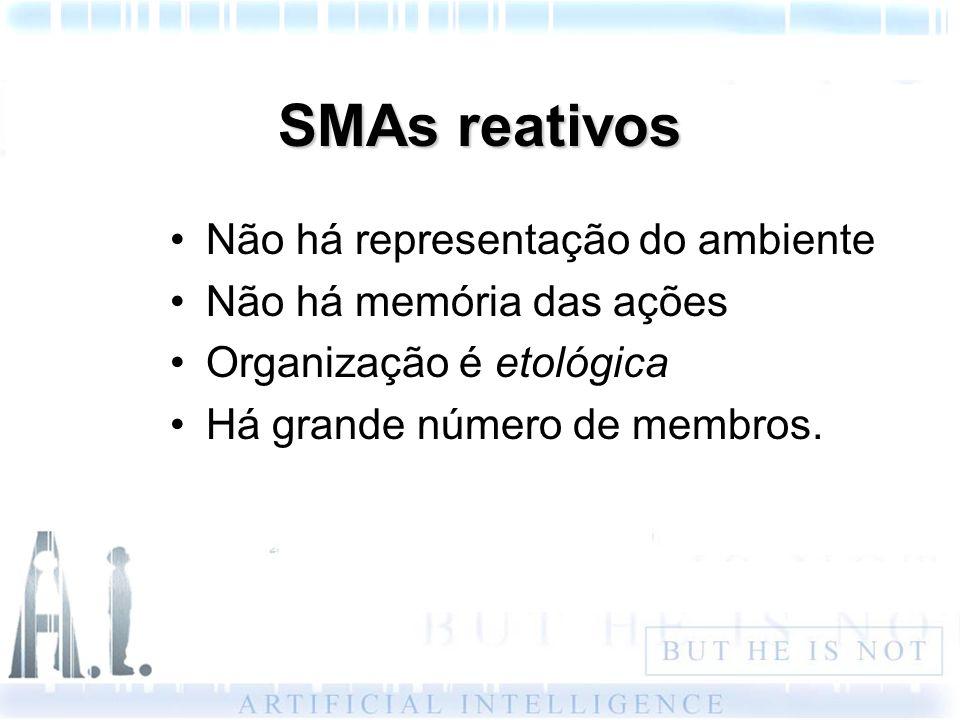 SMAs reativos Não há representação do ambiente Não há memória das ações Organização é etológica Há grande número de membros.