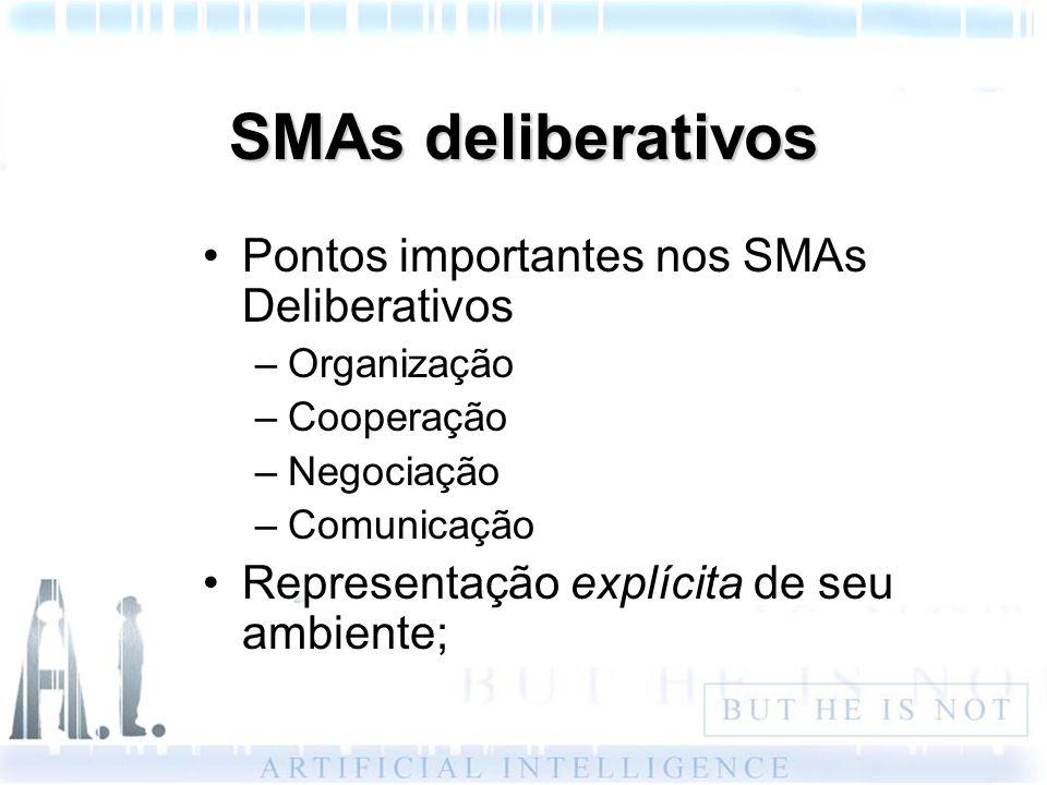 SMAs deliberativos Pontos importantes nos SMAs Deliberativos –Organização –Cooperação –Negociação –Comunicação Representação explícita de seu ambiente