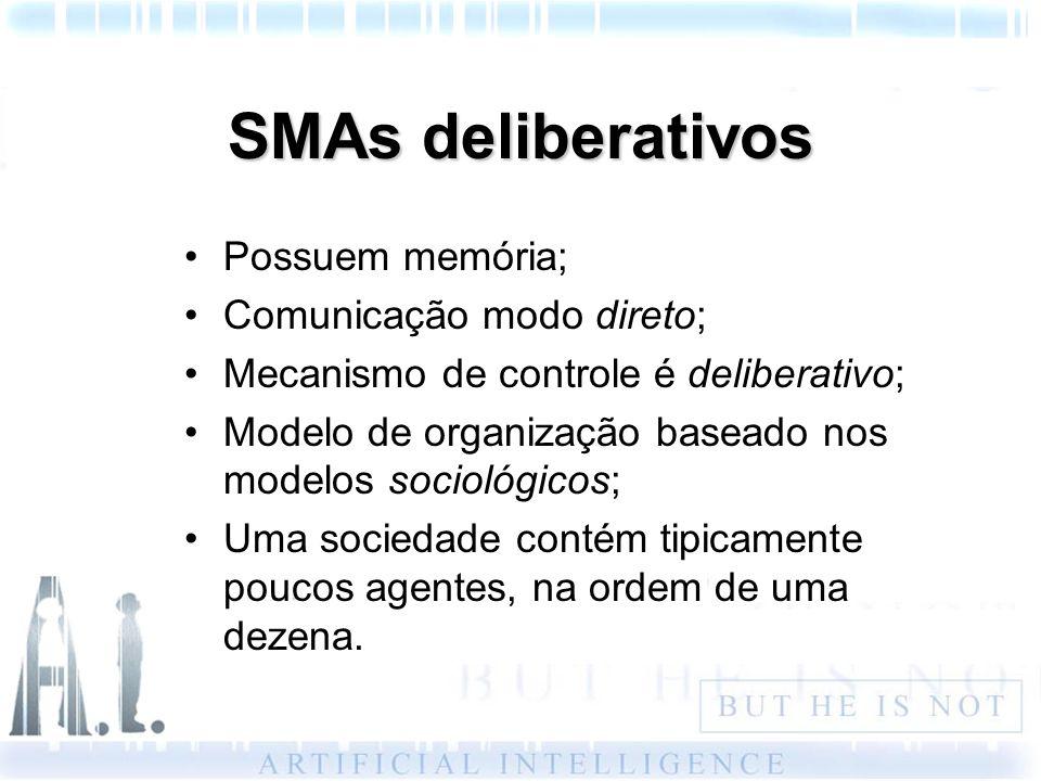 SMAs deliberativos Possuem memória; Comunicação modo direto; Mecanismo de controle é deliberativo; Modelo de organização baseado nos modelos sociológi