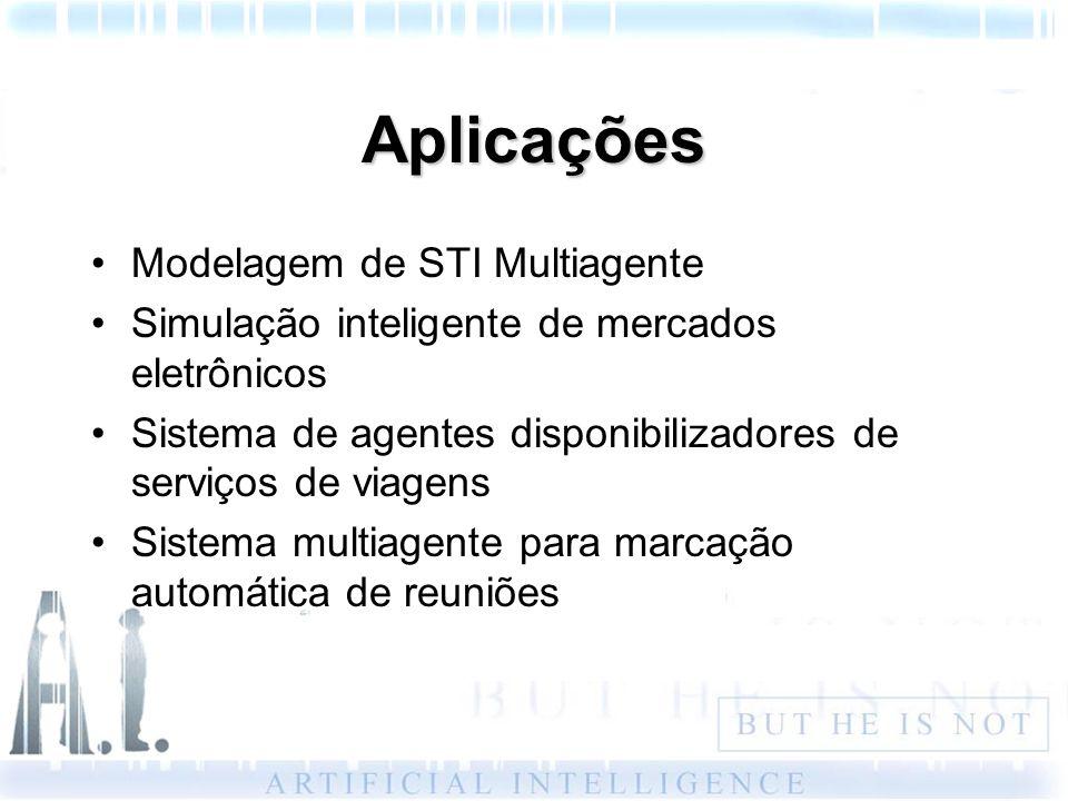 Aplicações Modelagem de STI Multiagente Simulação inteligente de mercados eletrônicos Sistema de agentes disponibilizadores de serviços de viagens Sis