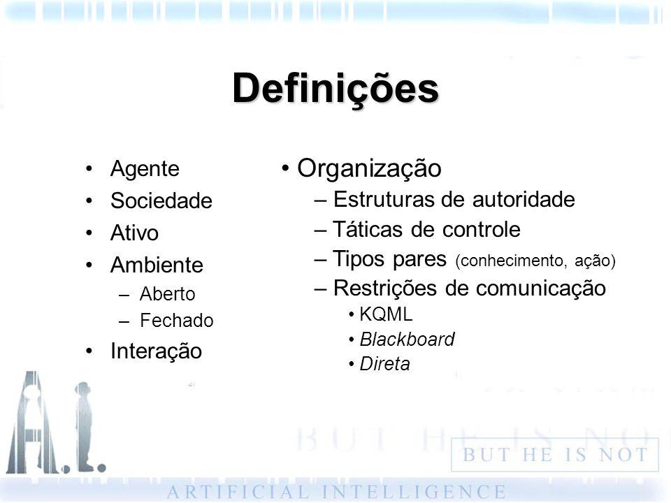 Definições Agente Sociedade Ativo Ambiente –Aberto –Fechado Interação Organização – Estruturas de autoridade – Táticas de controle – Tipos pares (conh
