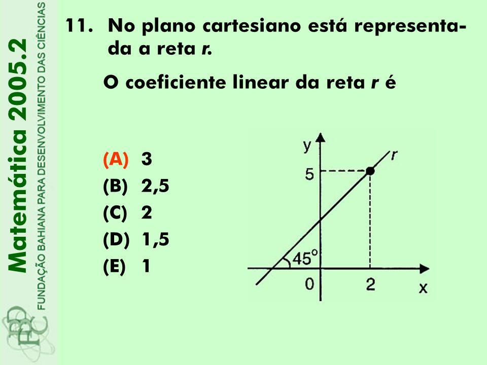 11.No plano cartesiano está representa- da a reta r. O coeficiente linear da reta r é Matemática 2005.2 (A)3 (B)2,5 (C)2 (D)1,5 (E)1
