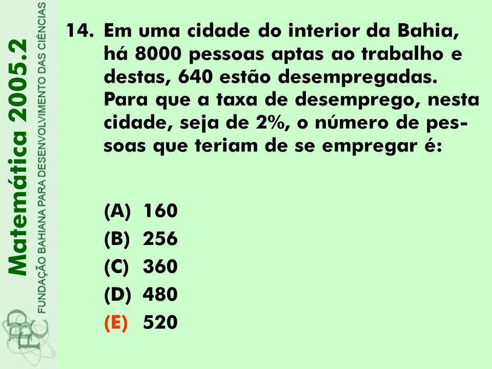 14.Em uma cidade do interior da Bahia, há 8000 pessoas aptas ao trabalho e destas, 640 estão desempregadas. Para que a taxa de desemprego, nesta cidad