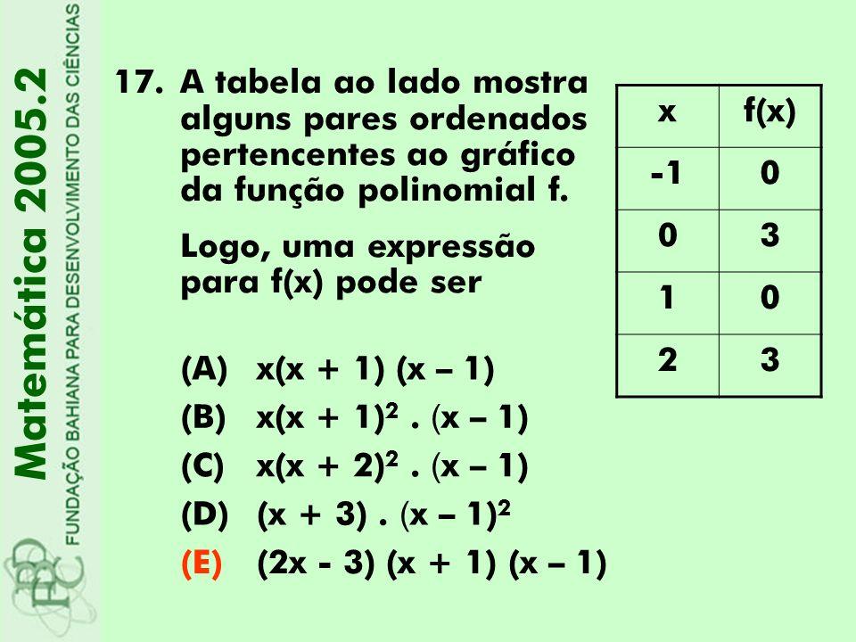 17.A tabela ao lado mostra alguns pares ordenados pertencentes ao gráfico da função polinomial f. Logo, uma expressão para f(x) pode ser Matemática 20