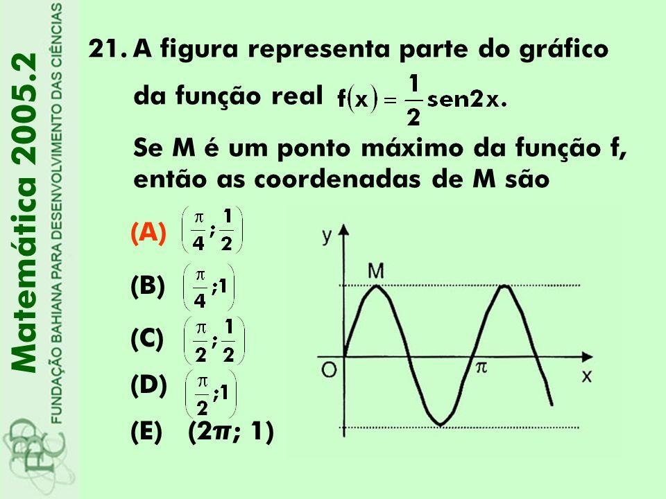 21.A figura representa parte do gráfico da função real Se M é um ponto máximo da função f, então as coordenadas de M são Matemática 2005.2 (A) (B) (C)