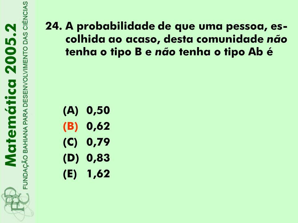 24.A probabilidade de que uma pessoa, es- colhida ao acaso, desta comunidade não tenha o tipo B e não tenha o tipo Ab é Matemática 2005.2 (A)0,50 (B)0