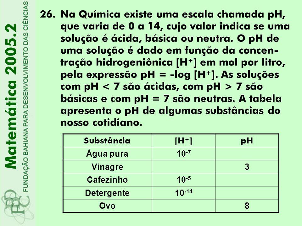 26.Na Química existe uma escala chamada pH, que varia de 0 a 14, cujo valor indica se uma solução é ácida, básica ou neutra. O pH de uma solução é dad