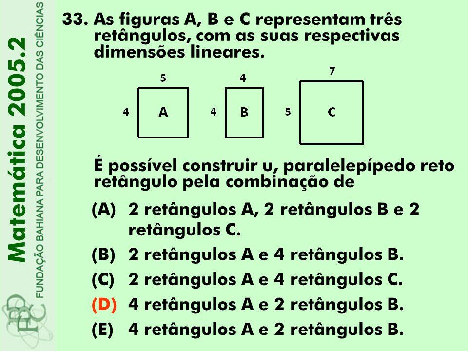 33.As figuras A, B e C representam três retângulos, com as suas respectivas dimensões lineares. É possível construir u, paralelepípedo reto retângulo