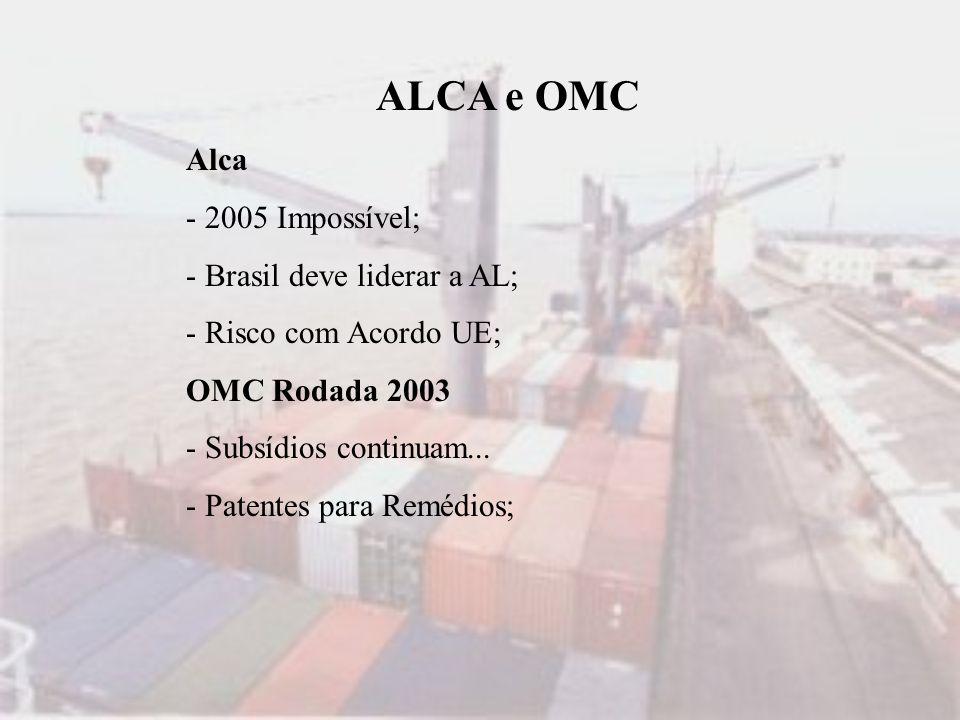 ALCA e OMC Alca - 2005 Impossível; - Brasil deve liderar a AL; - Risco com Acordo UE; OMC Rodada 2003 - Subsídios continuam... - Patentes para Remédio