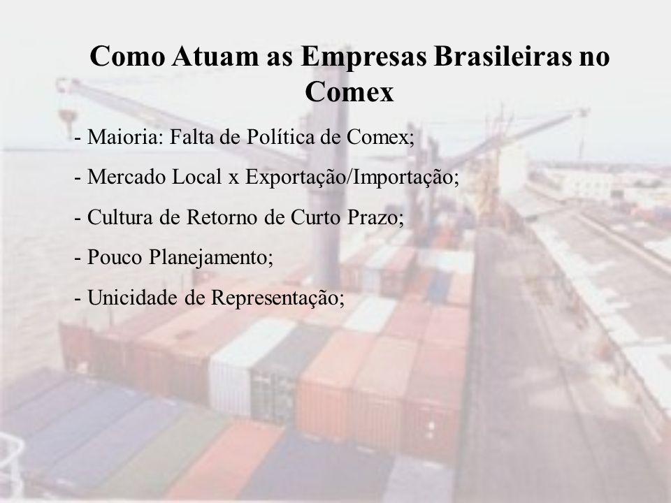 Como Atuam as Empresas Brasileiras no Comex - Maioria: Falta de Política de Comex; - Mercado Local x Exportação/Importação; - Cultura de Retorno de Cu
