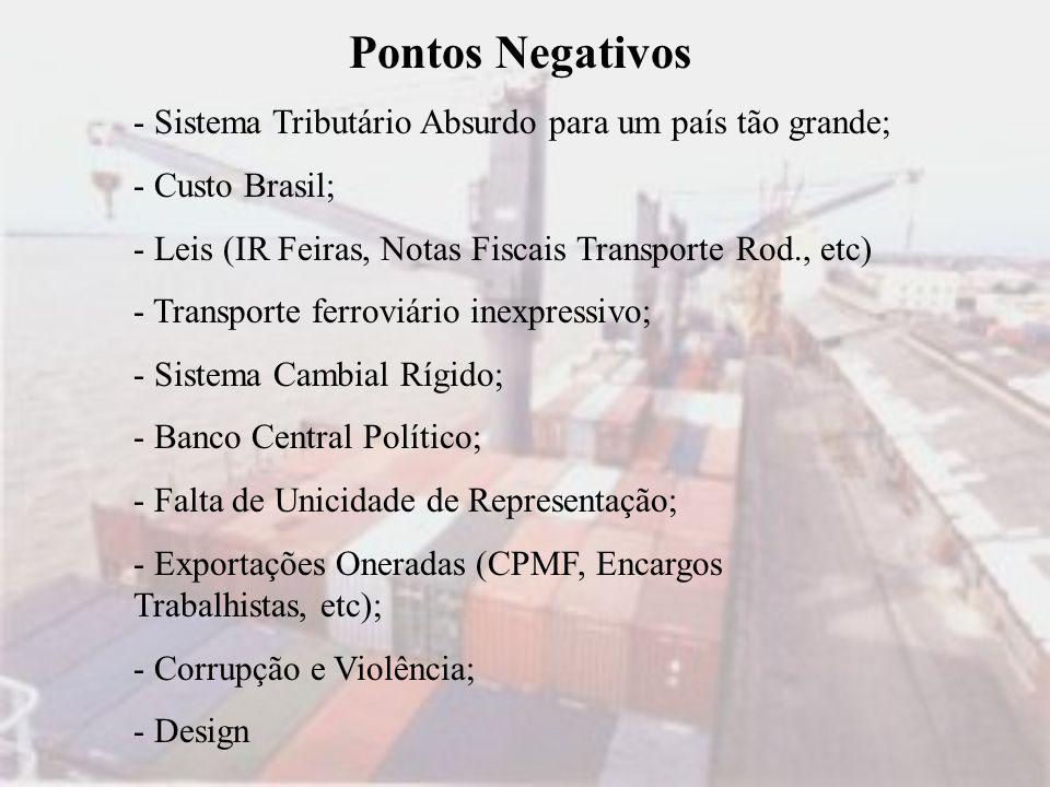 Pontos Negativos - Sistema Tributário Absurdo para um país tão grande; - Custo Brasil; - Leis (IR Feiras, Notas Fiscais Transporte Rod., etc) - Transp