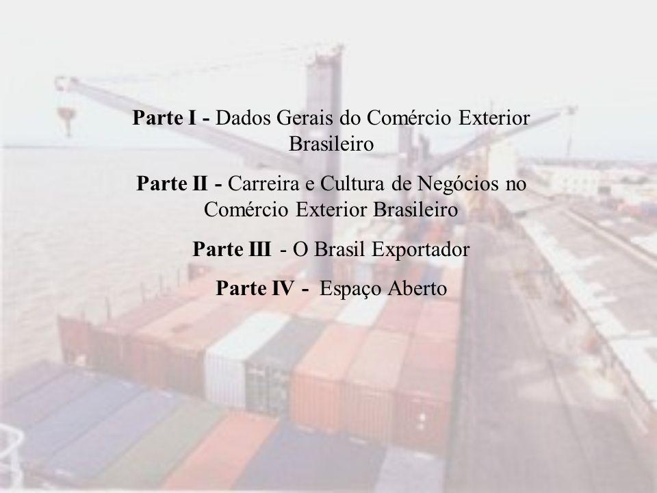 Parte I - Dados Gerais do Comércio Exterior Brasileiro Parte II - Carreira e Cultura de Negócios no Comércio Exterior Brasileiro Parte III - O Brasil