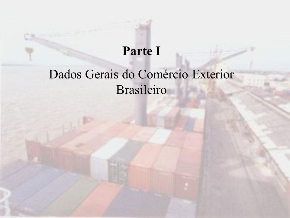 Parte I Dados Gerais do Comércio Exterior Brasileiro