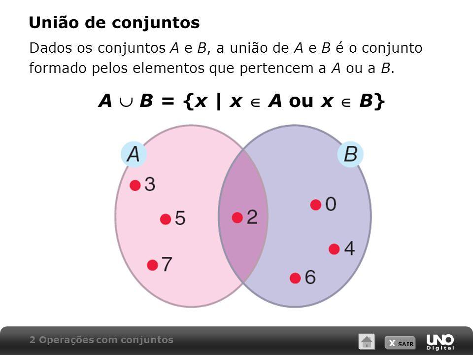 X SAIR União de conjuntos 2 Operações com conjuntos Dados os conjuntos A e B, a união de A e B é o conjunto formado pelos elementos que pertencem a A ou a B.