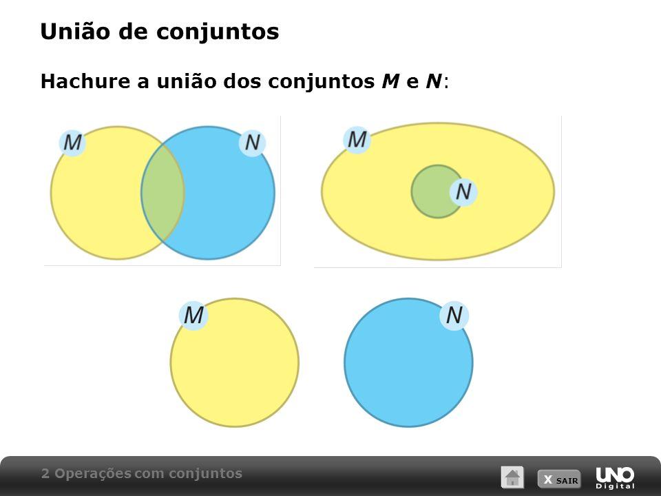 X SAIR União de conjuntos Hachure a união dos conjuntos M e N: 2 Operações com conjuntos