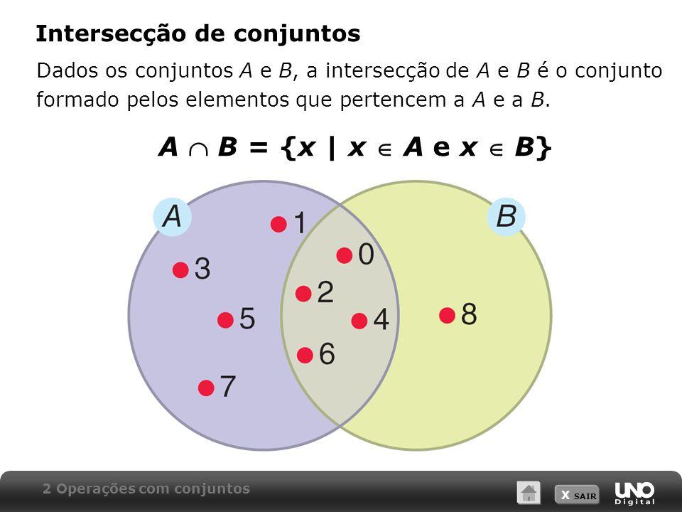 X SAIR Intersecção de conjuntos Dados os conjuntos A e B, a intersecção de A e B é o conjunto formado pelos elementos que pertencem a A e a B.