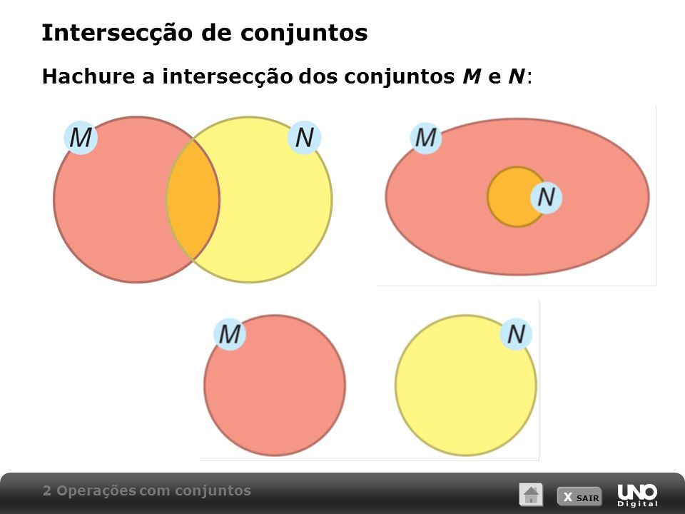 X SAIR Intersecção de conjuntos Hachure a intersecção dos conjuntos M e N: 2 Operações com conjuntos