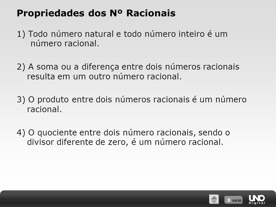 X SAIR Propriedades dos Nº Racionais 1) Todo número natural e todo número inteiro é um número racional.